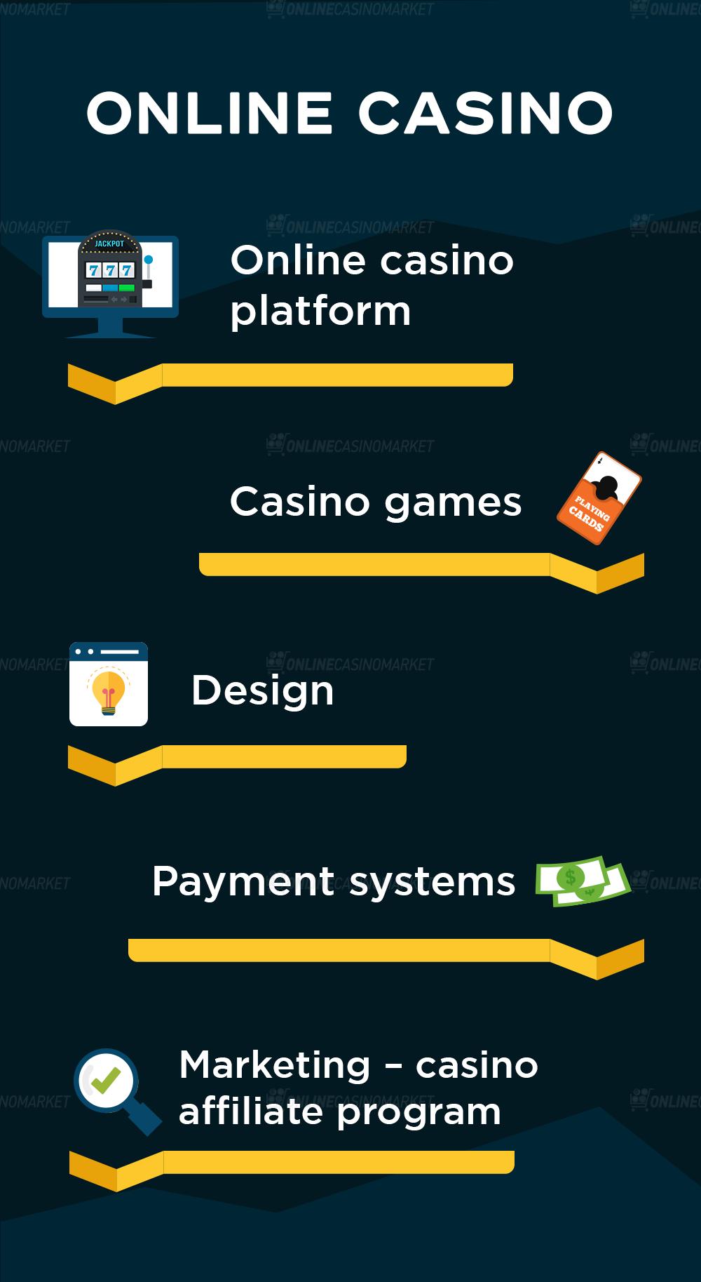 Affiliate affiliate casino marketing program online casino no deposit bonus for iphone